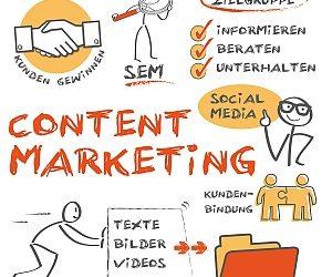 Visual Content Marketing – So werden Sie gesehen – Teil 1